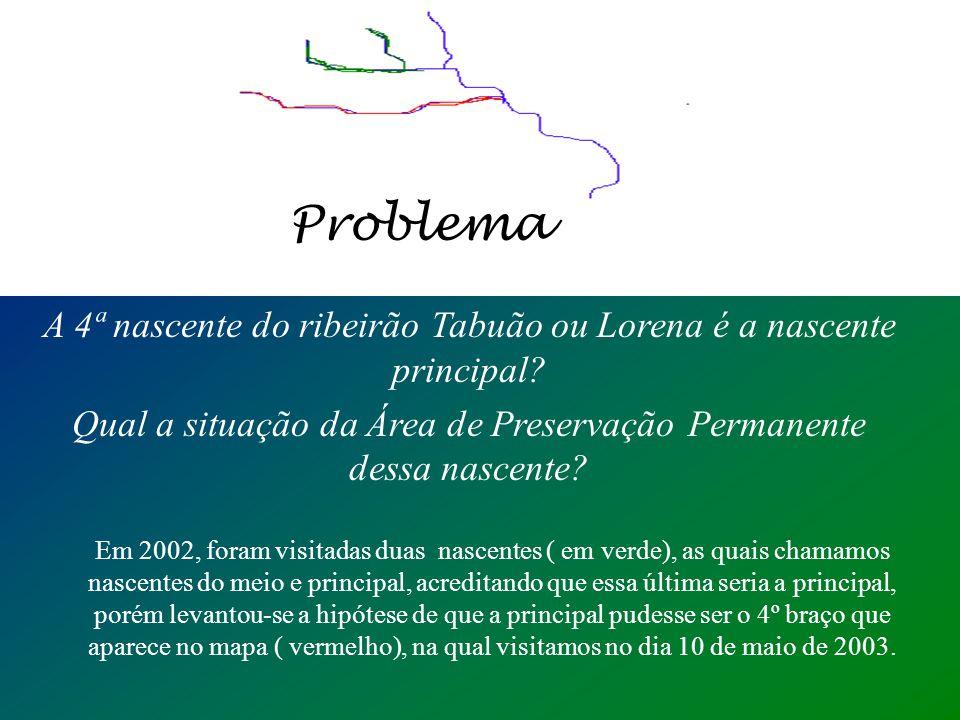 A 4ª nascente do ribeirão Tabuão ou Lorena é a nascente principal.