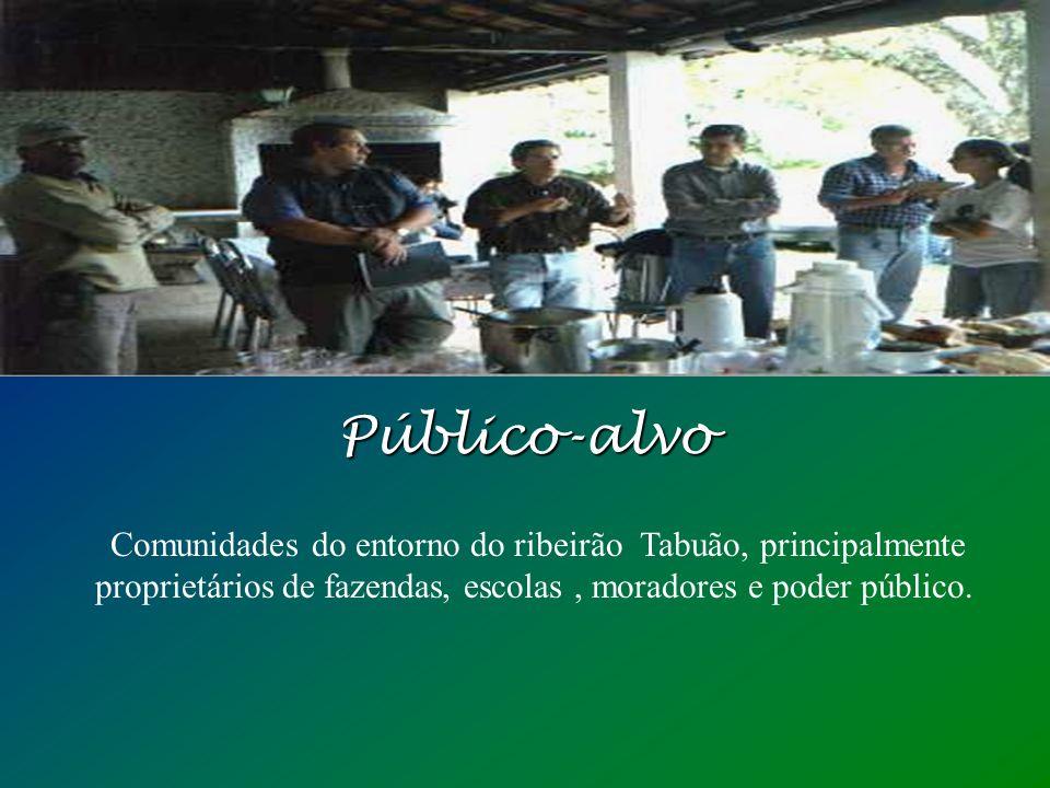 a. Identificar a nascente principal do ribeirão Tabuão, bem como verificar a situação da Área de Preservação Permanente. b. Inserir o processo educati