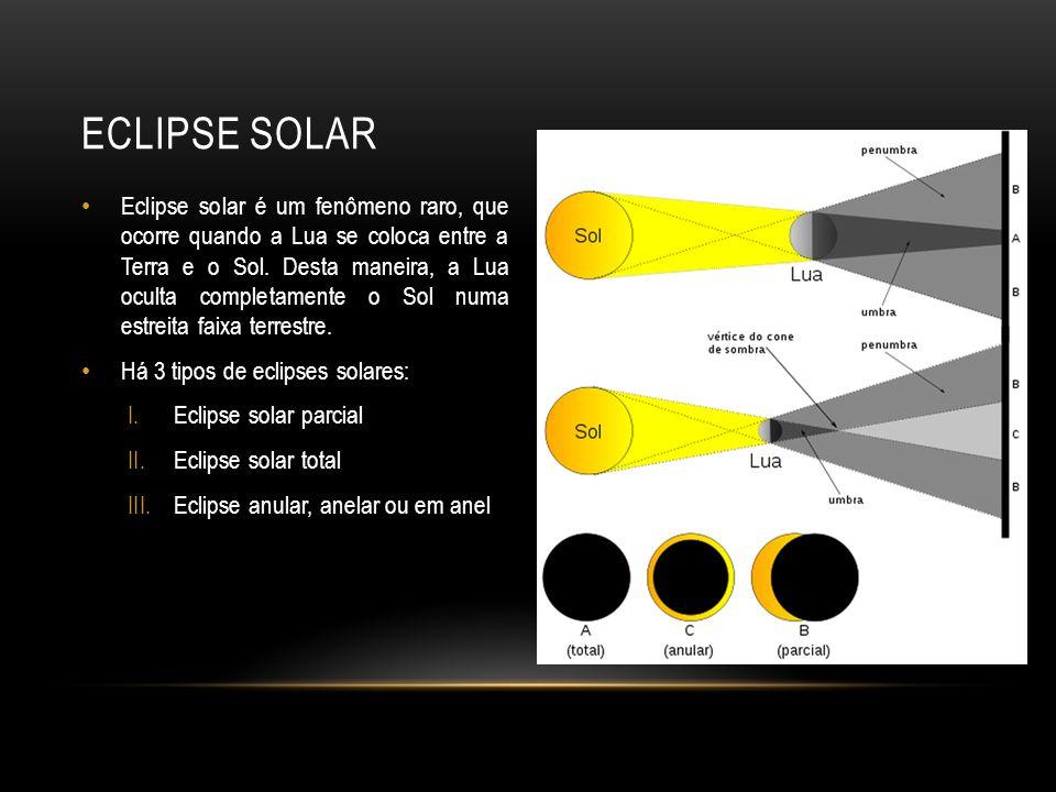 Eclipse solar é um fenômeno raro, que ocorre quando a Lua se coloca entre a Terra e o Sol. Desta maneira, a Lua oculta completamente o Sol numa estrei