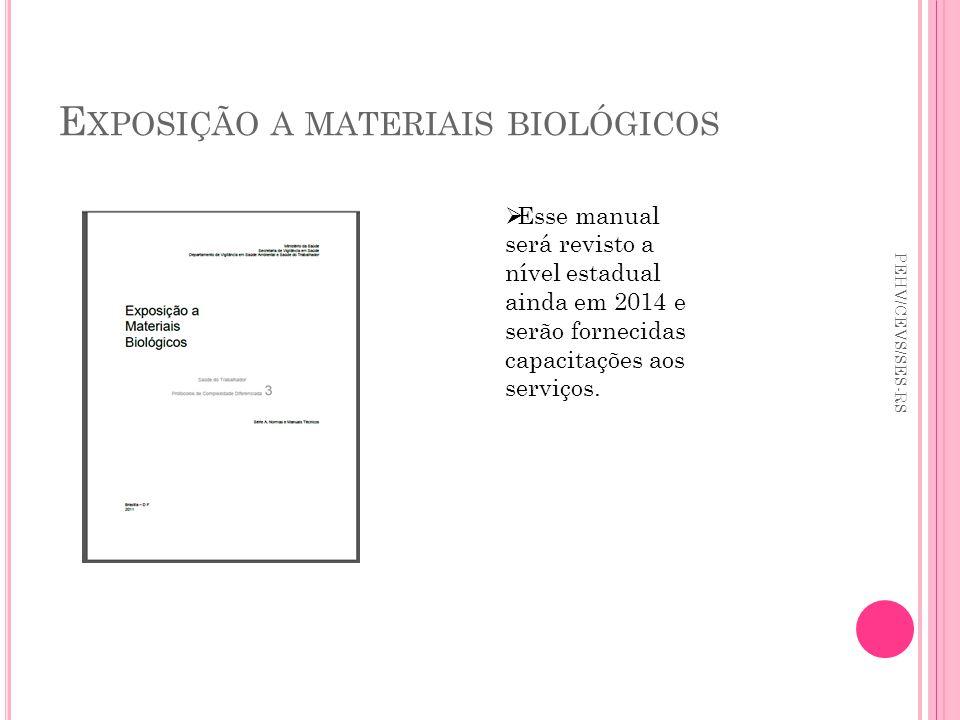 E XPOSIÇÃO A MATERIAIS BIOLÓGICOS PEHV/CEVS/SES-RS Esse manual será revisto a nível estadual ainda em 2014 e serão fornecidas capacitações aos serviço