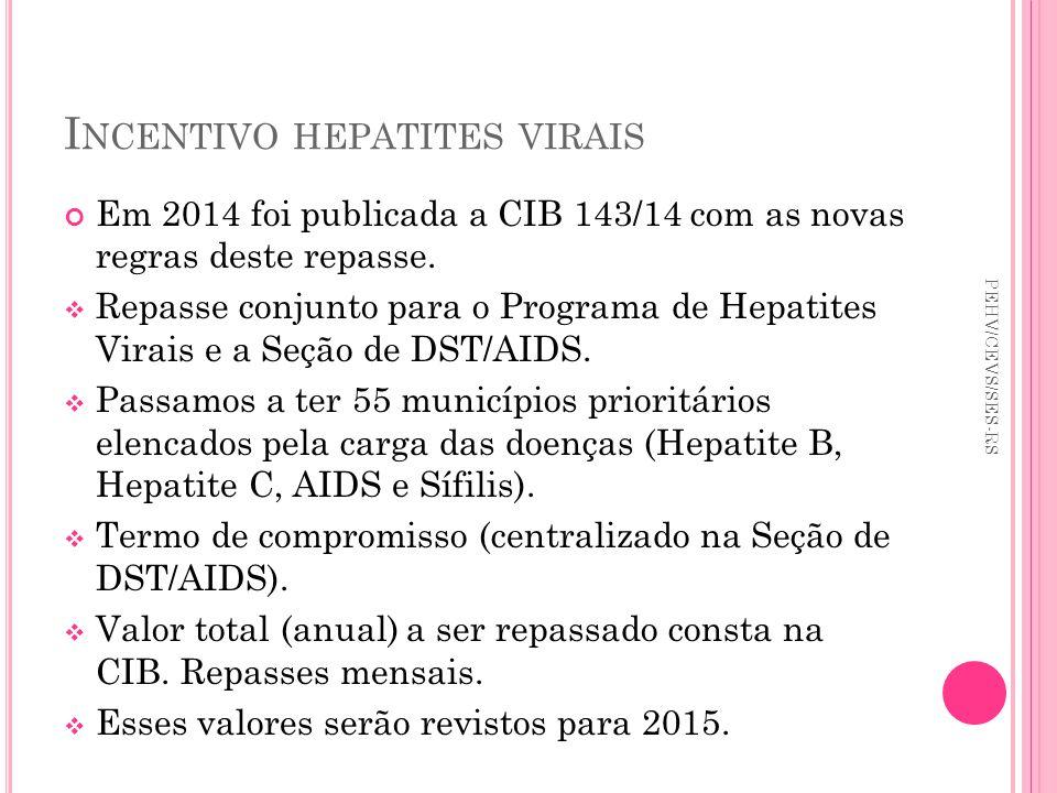 I NCENTIVO HEPATITES VIRAIS Em 2014 foi publicada a CIB 143/14 com as novas regras deste repasse. Repasse conjunto para o Programa de Hepatites Virais