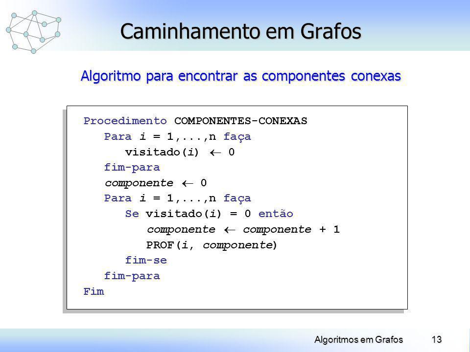 13Algoritmos em Grafos Caminhamento em Grafos Procedimento COMPONENTES-CONEXAS Para i = 1,...,n faça visitado(i) 0 fim-para componente 0 Para i = 1,..