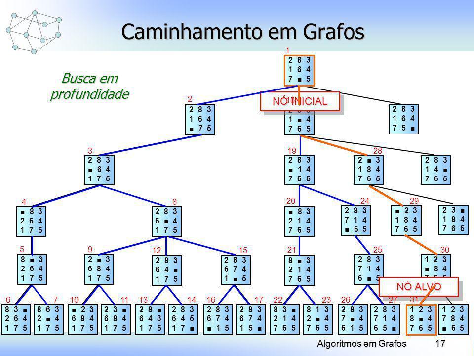 17Algoritmos em Grafos 2 8 3 6 4 1 7 5 Caminhamento em Grafos 8 3 2 6 4 1 7 5 2 8 3 6 4 1 7 5 2 8 3 1 6 4 7 5 2 8 3 1 4 7 6 5 2 8 3 1 6 4 7 5 2 8 3 1