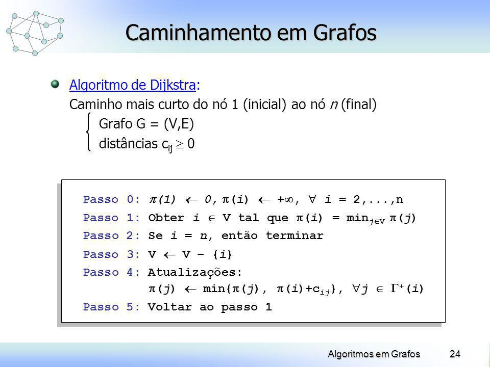 24Algoritmos em Grafos Caminhamento em Grafos Algoritmo de Dijkstra: Caminho mais curto do nó 1 (inicial) ao nó n (final) Grafo G = (V,E) distâncias c