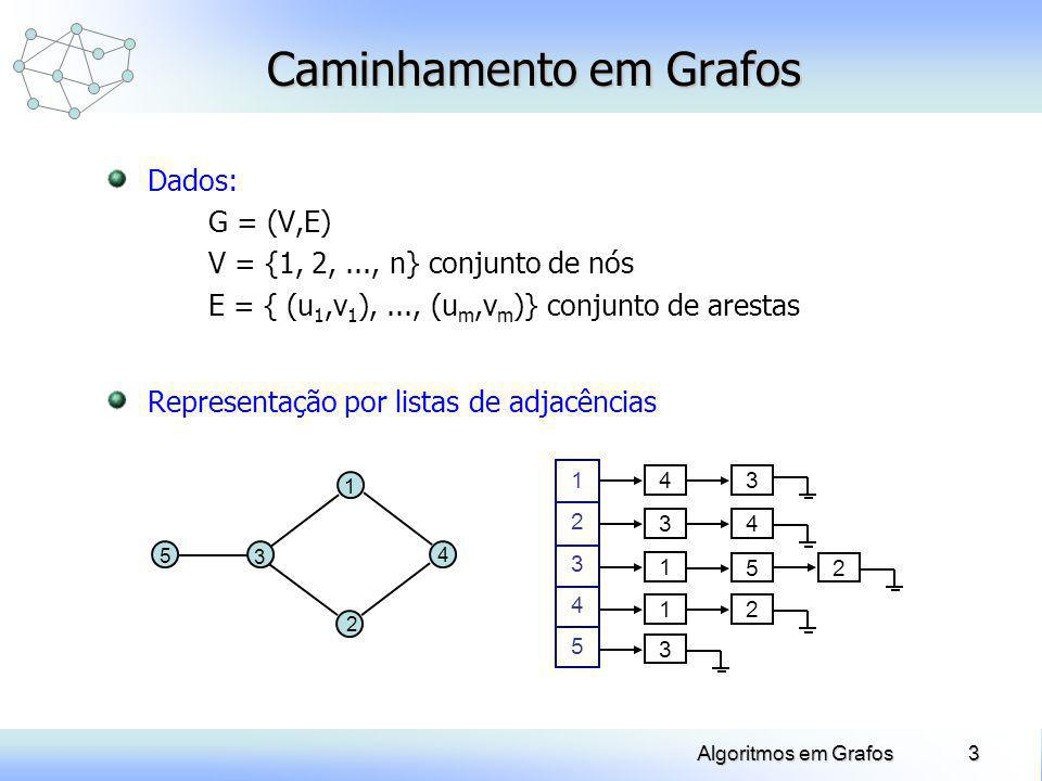 24Algoritmos em Grafos Caminhamento em Grafos Algoritmo de Dijkstra: Caminho mais curto do nó 1 (inicial) ao nó n (final) Grafo G = (V,E) distâncias c ij 0 Passo 0: (1) 0, (i) +, i = 2,...,n Passo 1: Obter i V tal que (i) = min j V (j) Passo 2: Se i = n, então terminar Passo 3: V V – {i} Passo 4: Atualizações: (j) min{ (j), (i)+c ij }, j + (i) Passo 5: Voltar ao passo 1