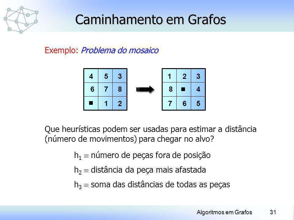 31Algoritmos em Grafos Caminhamento em Grafos Problema do mosaico Exemplo: Problema do mosaico h 1 número de peças fora de posição h 2 distância da pe
