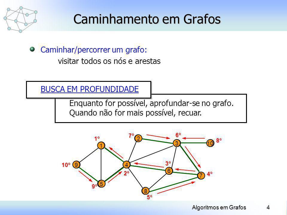 4Algoritmos em Grafos Caminhamento em Grafos Caminhar/percorrer um grafo: visitar todos os nós e arestas Enquanto for possível, aprofundar-se no grafo