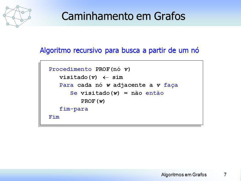 7Algoritmos em Grafos Caminhamento em Grafos Algoritmo recursivo para busca a partir de um nó Procedimento PROF(nó v) visitado(v) sim Para cada nó w a