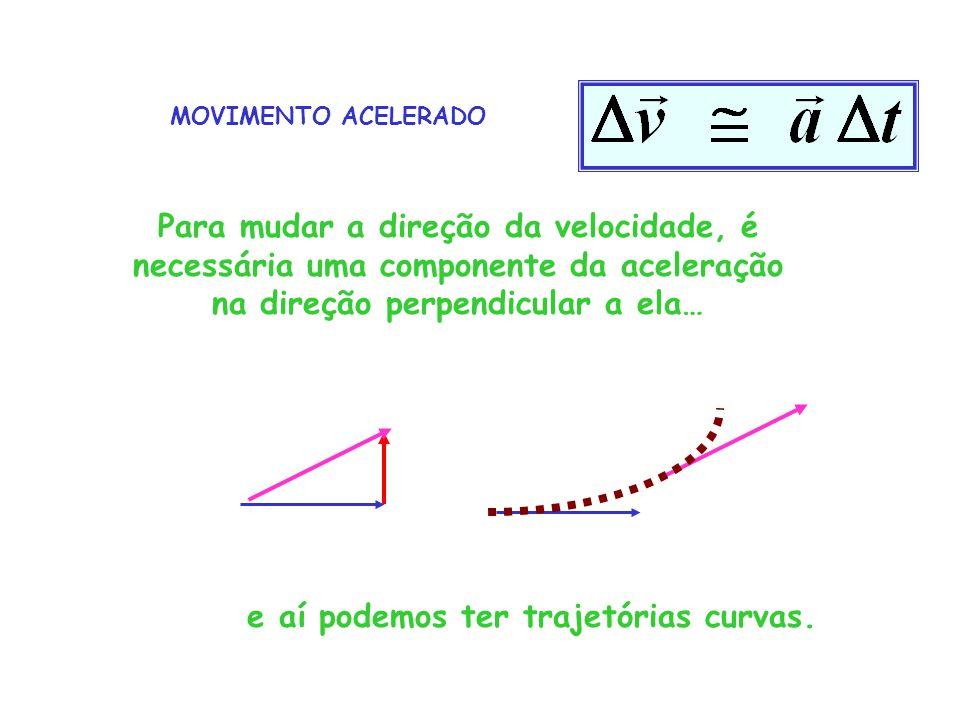 MOVIMENTO ACELERADO Para mudar a direção da velocidade, é necessária uma componente da aceleração na direção perpendicular a ela… e aí podemos ter trajetórias curvas.