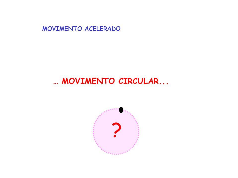 MOVIMENTO ACELERADO … MOVIMENTO CIRCULAR... ?