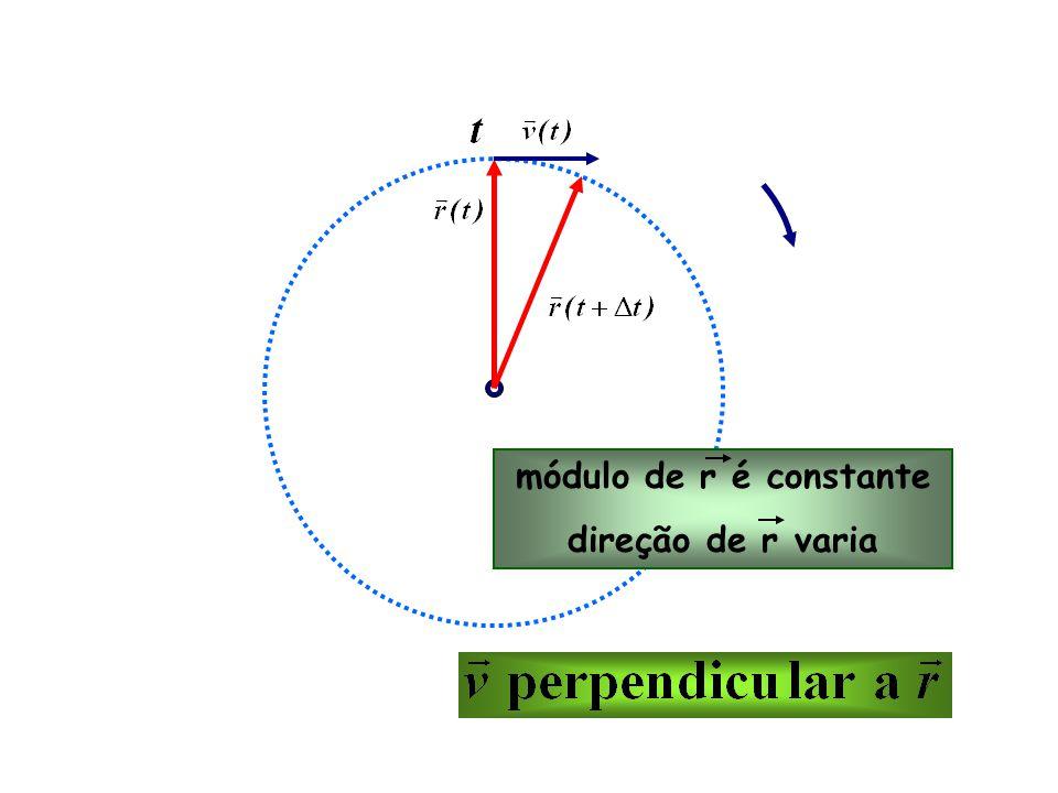 módulo de r é constante direção de r varia