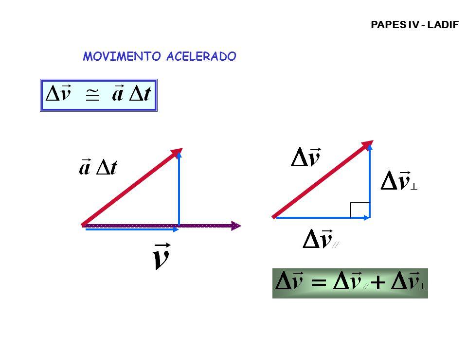 PAPES IV - LADIF MOVIMENTO ACELERADO