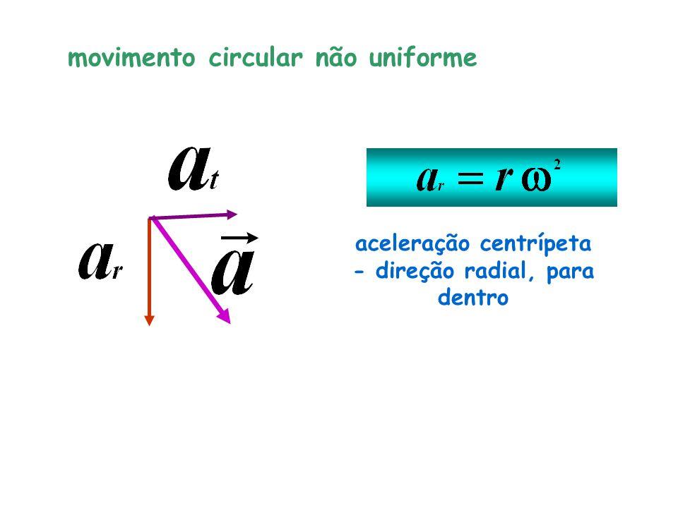 aceleração centrípeta - direção radial, para dentro