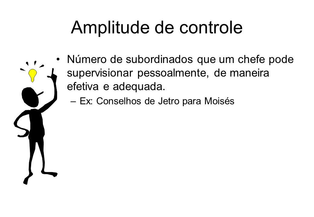 Amplitude de controle Número de subordinados que um chefe pode supervisionar pessoalmente, de maneira efetiva e adequada.