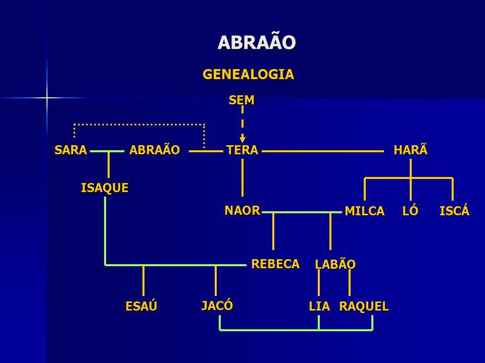 ABRAÃO O CHAMADO DE ABRAÃO Narrativa bíblica sobre Abraão se inicia com seu pai, Terá Gn 11.27 - E estas são as gerações de Terá: Terá gerou a Abrão, a Naor, e a Harã; e Harã gerou a Ló.