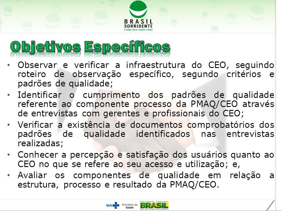 Observar e verificar a infraestrutura do CEO, seguindo roteiro de observação específico, segundo critérios e padrões de qualidade; Identificar o cumpr