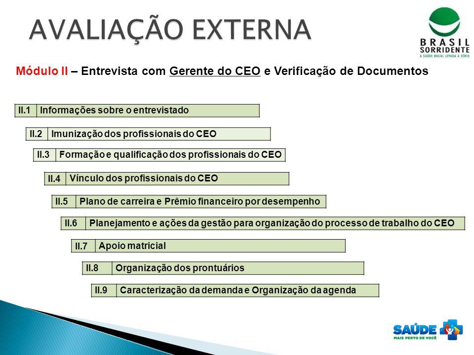 Módulo II – Entrevista com Gerente do CEO e Verificação de Documentos II.1 Informações sobre o entrevistado II.2 Imunização dos profissionais do CEO I