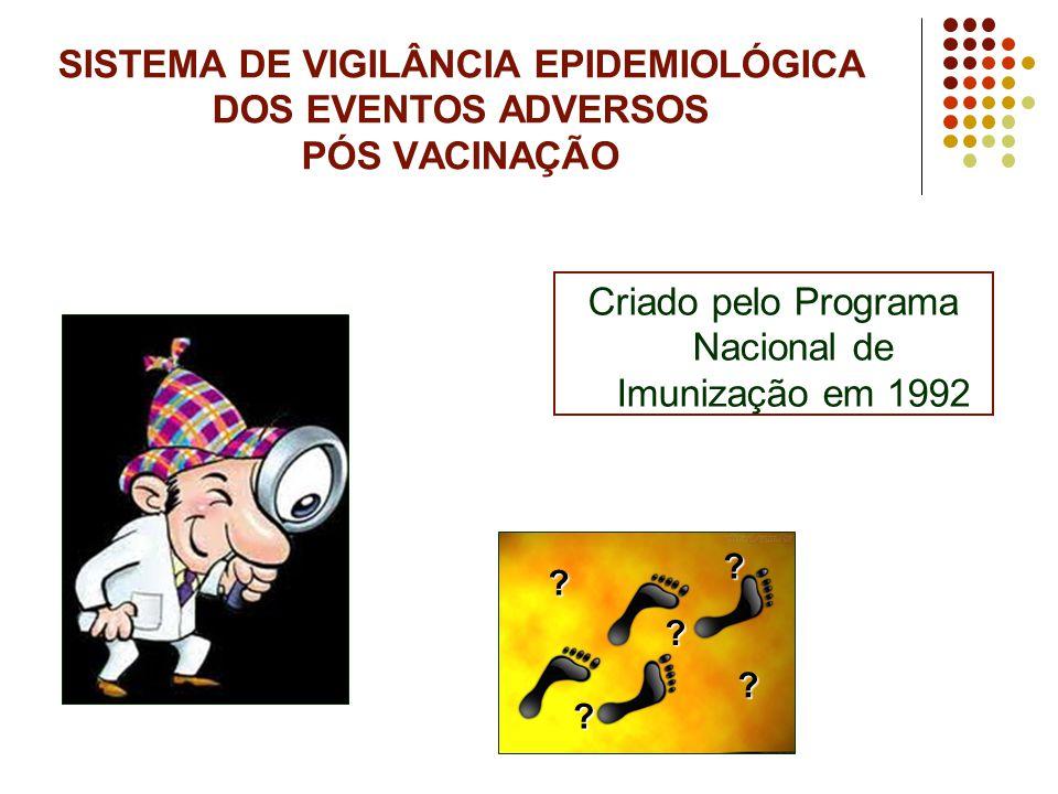 SISTEMA DE VIGILÂNCIA EPIDEMIOLÓGICA DOS EVENTOS ADVERSOS PÓS VACINAÇÃO Criado pelo Programa Nacional de Imunização em 1992 ? ? ? ? ?