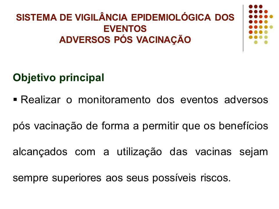 Objetivo principal Realizar o monitoramento dos eventos adversos pós vacinação de forma a permitir que os benefícios alcançados com a utilização das v
