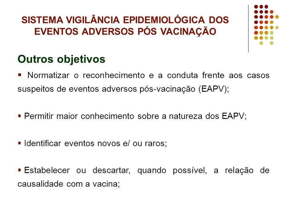 Outros objetivos Normatizar o reconhecimento e a conduta frente aos casos suspeitos de eventos adversos pós-vacinação (EAPV); Permitir maior conhecime