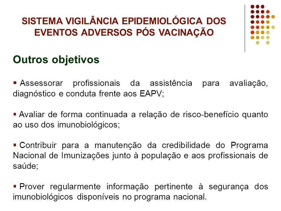 Outros objetivos Assessorar profissionais da assistência para avaliação, diagnóstico e conduta frente aos EAPV; Avaliar de forma continuada a relação