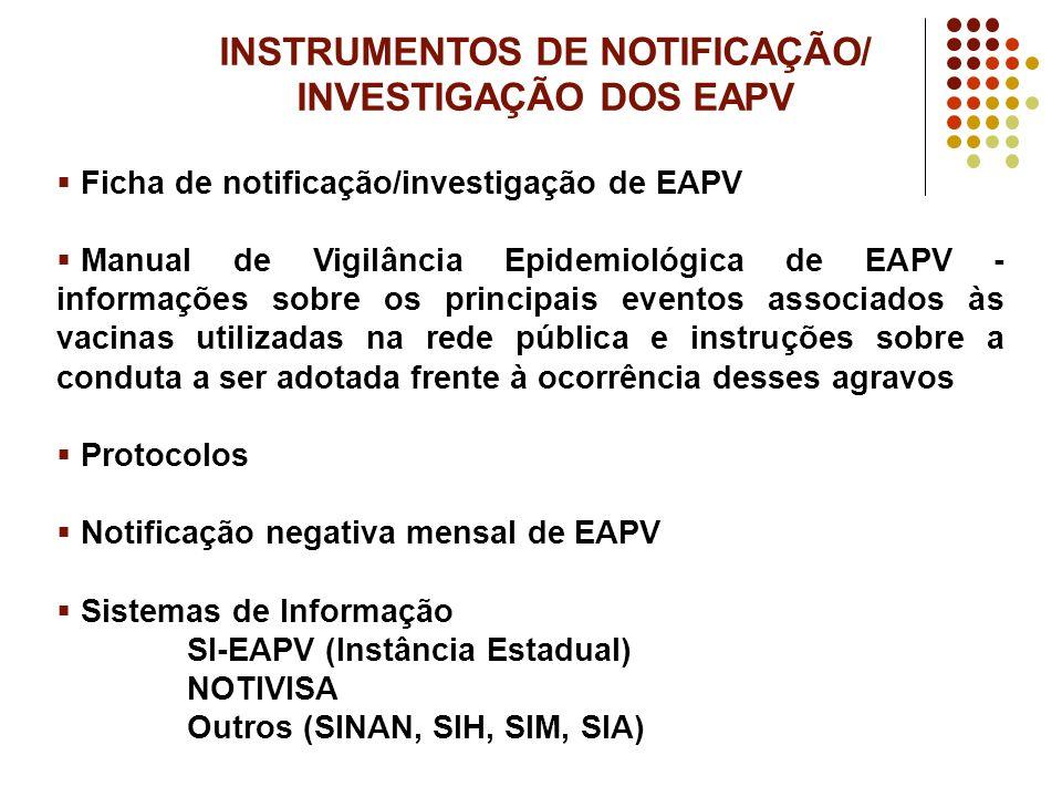 Ficha de notificação/investigação de EAPV Manual de Vigilância Epidemiológica de EAPV - informações sobre os principais eventos associados às vacinas