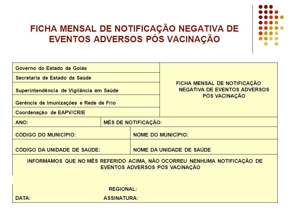 FICHA MENSAL DE NOTIFICAÇÃO NEGATIVA DE EVENTOS ADVERSOS PÓS VACINAÇÃO Governo do Estado de Goiás FICHA MENSAL DE NOTIFICAÇÃO NEGATIVA DE EVENTOS ADVE