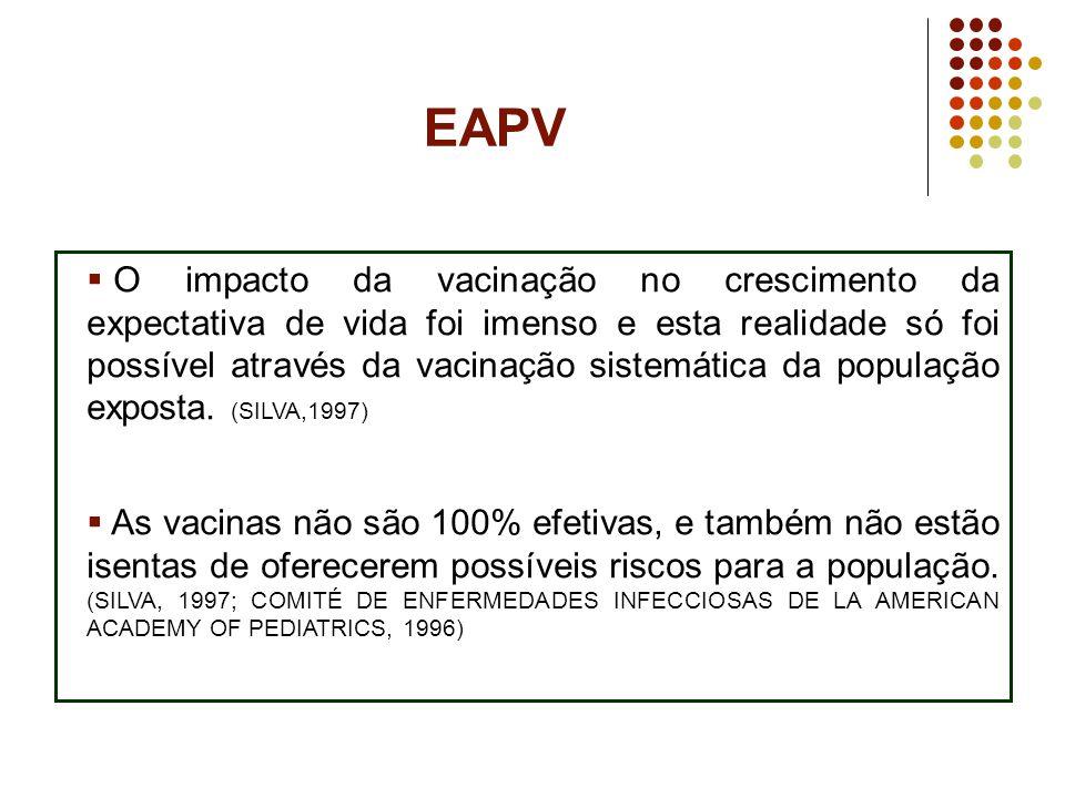 Nenhuma vacina está totalmente livre de provocar eventos adversos, porém, os riscos de complicações graves causadas pelas vacinas do calendário de imunizações são muito menores do que os das doenças contra as quais elas protegem.