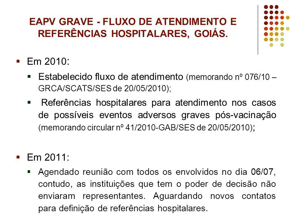 EAPV GRAVE - FLUXO DE ATENDIMENTO E REFERÊNCIAS HOSPITALARES, GOIÁS. Em 2010 : Estabelecido fluxo de atendimento (memorando nº 076/10 – GRCA/SCATS/SES