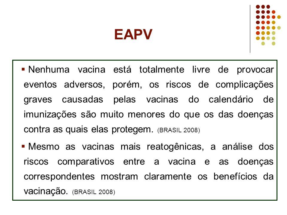 Outros objetivos Normatizar o reconhecimento e a conduta frente aos casos suspeitos de eventos adversos pós-vacinação (EAPV); Permitir maior conhecimento sobre a natureza dos EAPV; Identificar eventos novos e/ ou raros; Estabelecer ou descartar, quando possível, a relação de causalidade com a vacina; SISTEMA VIGILÂNCIA EPIDEMIOLÓGICA DOS EVENTOS ADVERSOS PÓS VACINAÇÃO