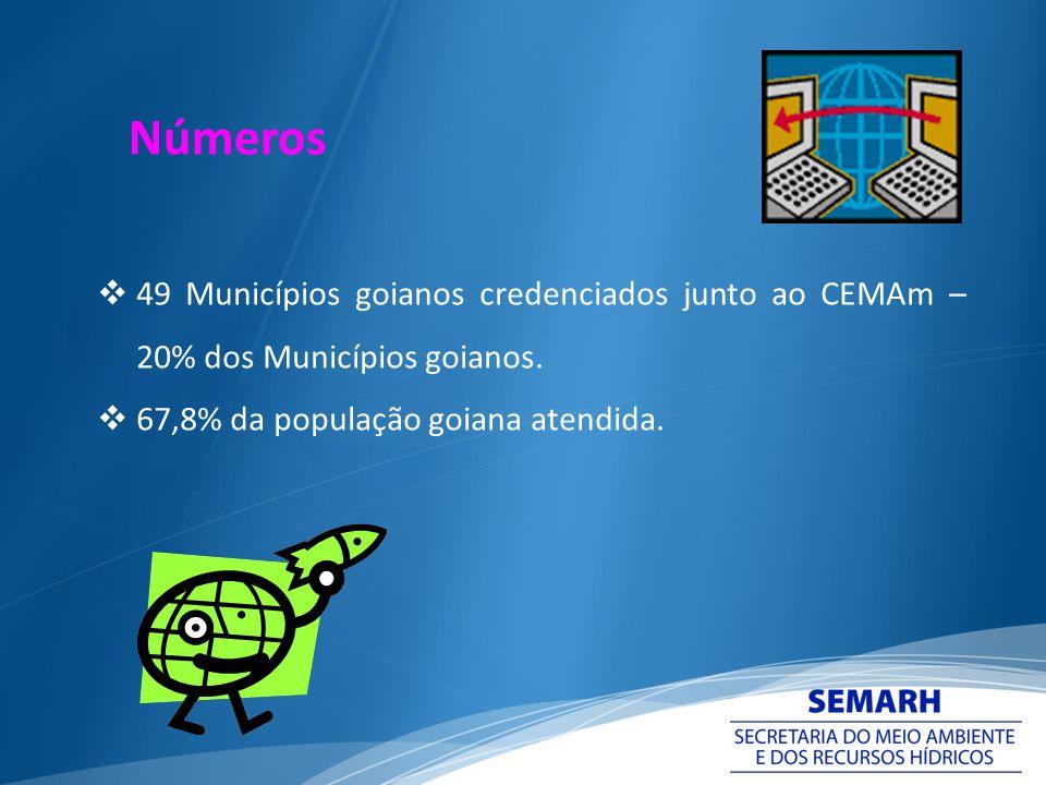 49 Municípios goianos credenciados junto ao CEMAm – 20% dos Municípios goianos. 67,8% da população goiana atendida. Números