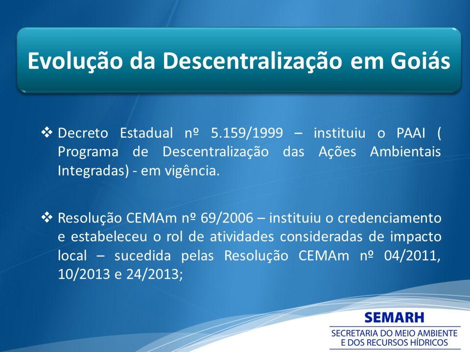 Evolução da Descentralização em Goiás Decreto Estadual nº 5.159/1999 – instituiu o PAAI ( Programa de Descentralização das Ações Ambientais Integradas