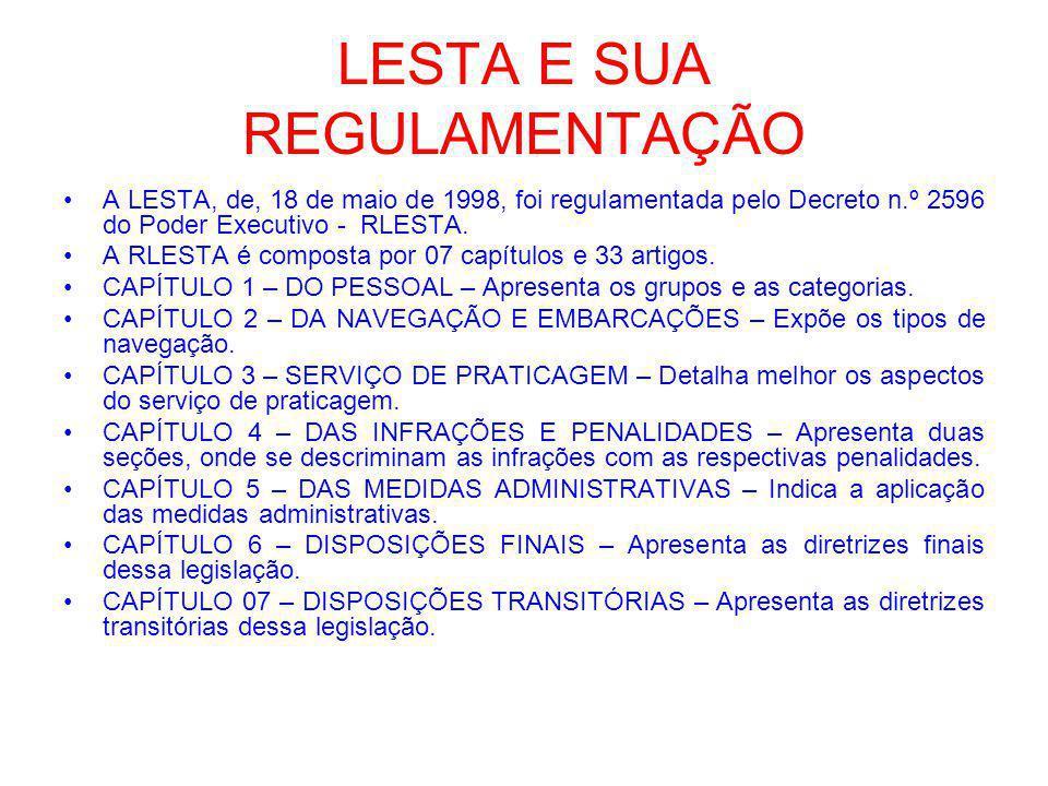 LESTA E SUA REGULAMENTAÇÃO A LESTA, Lei n.º 9537 de 11/12/97, é composta por 06 capítulos e 42 artigos.