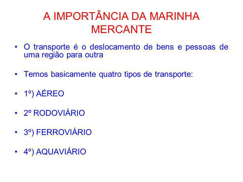 LEGISLAÇÃO AQUAVIÁRIA -A Autoridade Marítima -Segurança do Tráfego Aquaviário -LESTA e sua Regulamentação -Normas da Autoridade Marítima -Direitos e Deveres da Tripulação