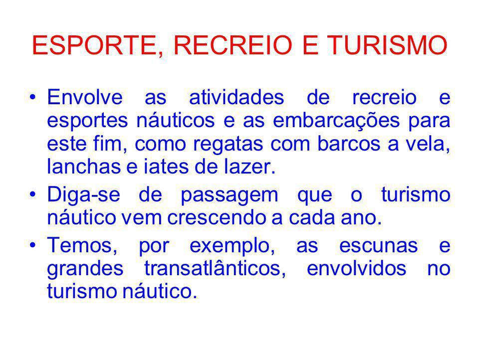 IMPORTÂNCIA DA MARINHA MERCANTE Três fatos que indicam a importância da MARINHA MERCANTE 1º) Comércio exterior do Brasil realizado por transporte marítimo.