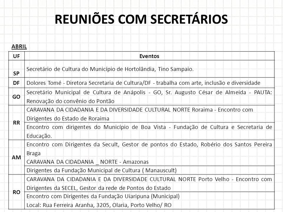 REUNIÕES COM SECRETÁRIOS ABRIL UFEventos SP Secretário de Cultura do Município de Hortolândia, Tino Sampaio.