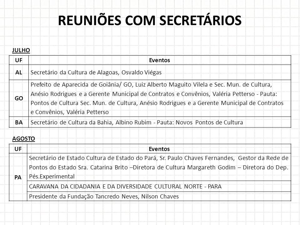 REUNIÕES COM SECRETÁRIOS JULHO AGOSTO UFEventos ALSecretário da Cultura de Alagoas, Osvaldo Viégas GO Prefeito de Aparecida de Goiânia/ GO, Luiz Alberto Maguito Vilela e Sec.