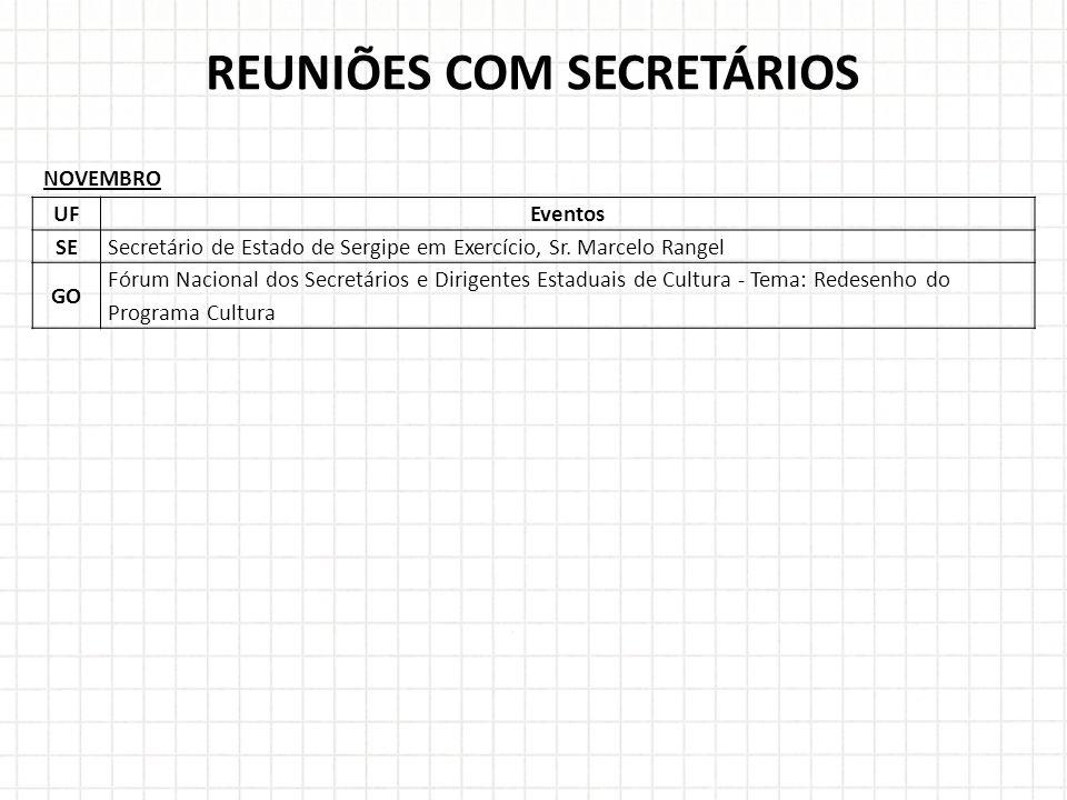 REUNIÕES COM SECRETÁRIOS NOVEMBRO UFEventos SESecretário de Estado de Sergipe em Exercício, Sr.