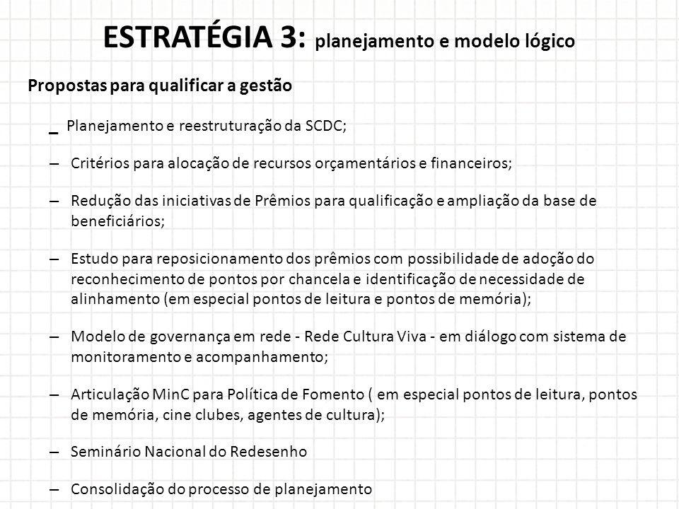 ESTRATÉGIA 3: planejamento e modelo lógico Propostas para qualificar a gestão _ Planejamento e reestruturação da SCDC; – Critérios para alocação de recursos orçamentários e financeiros; – Redução das iniciativas de Prêmios para qualificação e ampliação da base de beneficiários; – Estudo para reposicionamento dos prêmios com possibilidade de adoção do reconhecimento de pontos por chancela e identificação de necessidade de alinhamento (em especial pontos de leitura e pontos de memória); – Modelo de governança em rede - Rede Cultura Viva - em diálogo com sistema de monitoramento e acompanhamento; – Articulação MinC para Política de Fomento ( em especial pontos de leitura, pontos de memória, cine clubes, agentes de cultura); – Seminário Nacional do Redesenho – Consolidação do processo de planejamento
