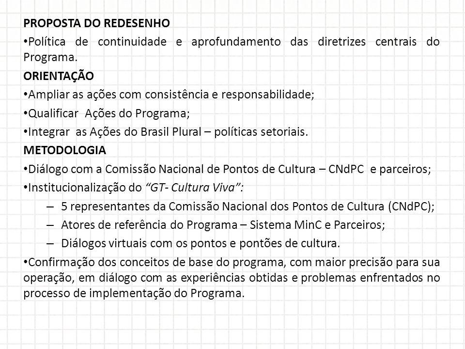 PROPOSTA DO REDESENHO Política de continuidade e aprofundamento das diretrizes centrais do Programa.