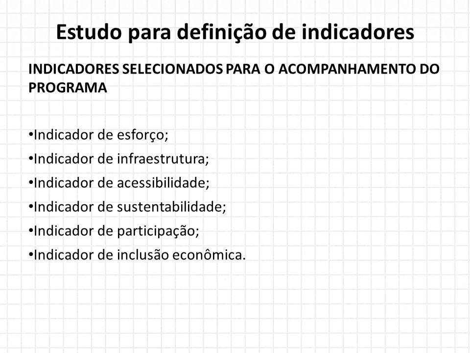 INDICADORES SELECIONADOS PARA O ACOMPANHAMENTO DO PROGRAMA Indicador de esforço; Indicador de infraestrutura; Indicador de acessibilidade; Indicador de sustentabilidade; Indicador de participação; Indicador de inclusão econômica.