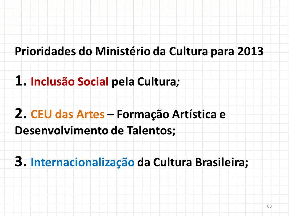 Prioridades do Ministério da Cultura para 2013 1.Inclusão Social pela Cultura; 2.
