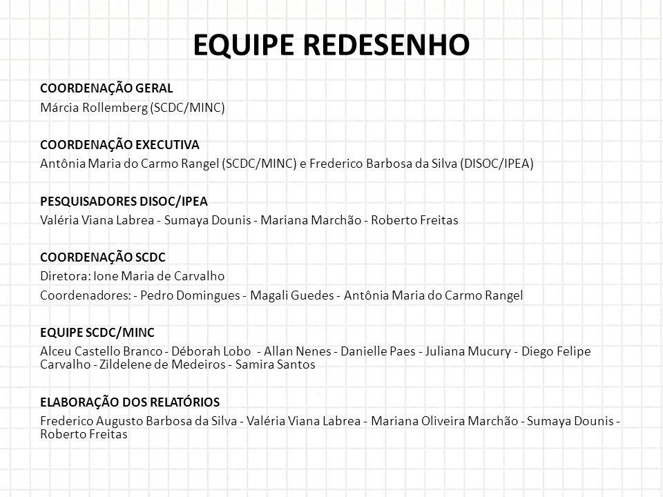 COORDENAÇÃO GERAL Márcia Rollemberg (SCDC/MINC) COORDENAÇÃO EXECUTIVA Antônia Maria do Carmo Rangel (SCDC/MINC) e Frederico Barbosa da Silva (DISOC/IPEA) PESQUISADORES DISOC/IPEA Valéria Viana Labrea - Sumaya Dounis - Mariana Marchão - Roberto Freitas COORDENAÇÃO SCDC Diretora: Ione Maria de Carvalho Coordenadores: - Pedro Domingues - Magali Guedes - Antônia Maria do Carmo Rangel EQUIPE SCDC/MINC Alceu Castello Branco - Déborah Lobo - Allan Nenes - Danielle Paes - Juliana Mucury - Diego Felipe Carvalho - Zildelene de Medeiros - Samira Santos ELABORAÇÃO DOS RELATÓRIOS Frederico Augusto Barbosa da Silva - Valéria Viana Labrea - Mariana Oliveira Marchão - Sumaya Dounis - Roberto Freitas EQUIPE REDESENHO