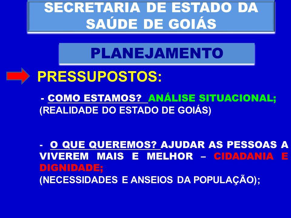 SECRETARIA DE ESTADO DA SAÚDE DE GOIÁS PLANEJAMENTO PRESSUPOSTOS: - COMO ESTAMOS.
