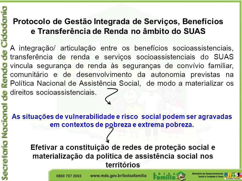 A integração/ articulação entre os benefícios socioassistenciais, transferência de renda e serviços socioassistenciais do SUAS vincula segurança de re