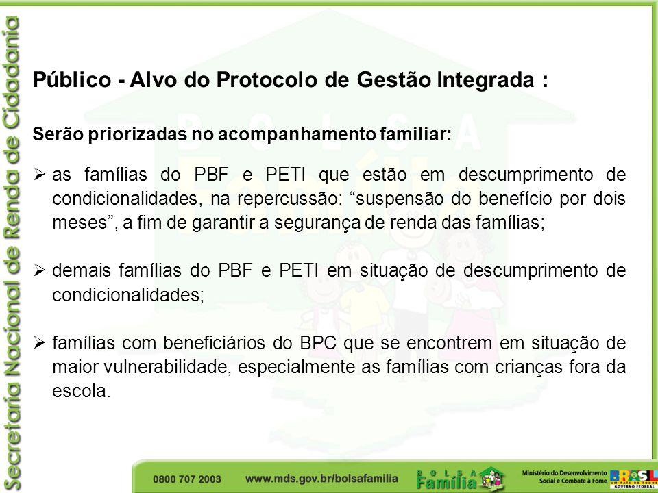 Público - Alvo do Protocolo de Gestão Integrada : Serão priorizadas no acompanhamento familiar: as famílias do PBF e PETI que estão em descumprimento