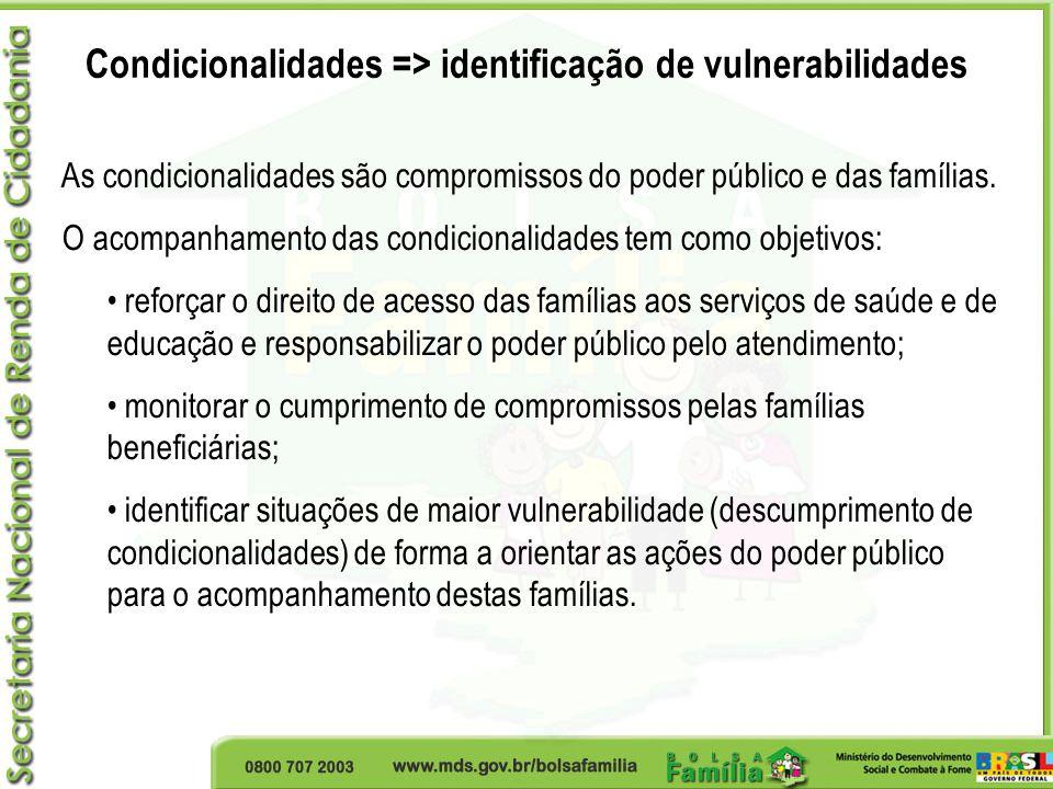 Condicionalidades => identificação de vulnerabilidades As condicionalidades são compromissos do poder público e das famílias. O acompanhamento das con