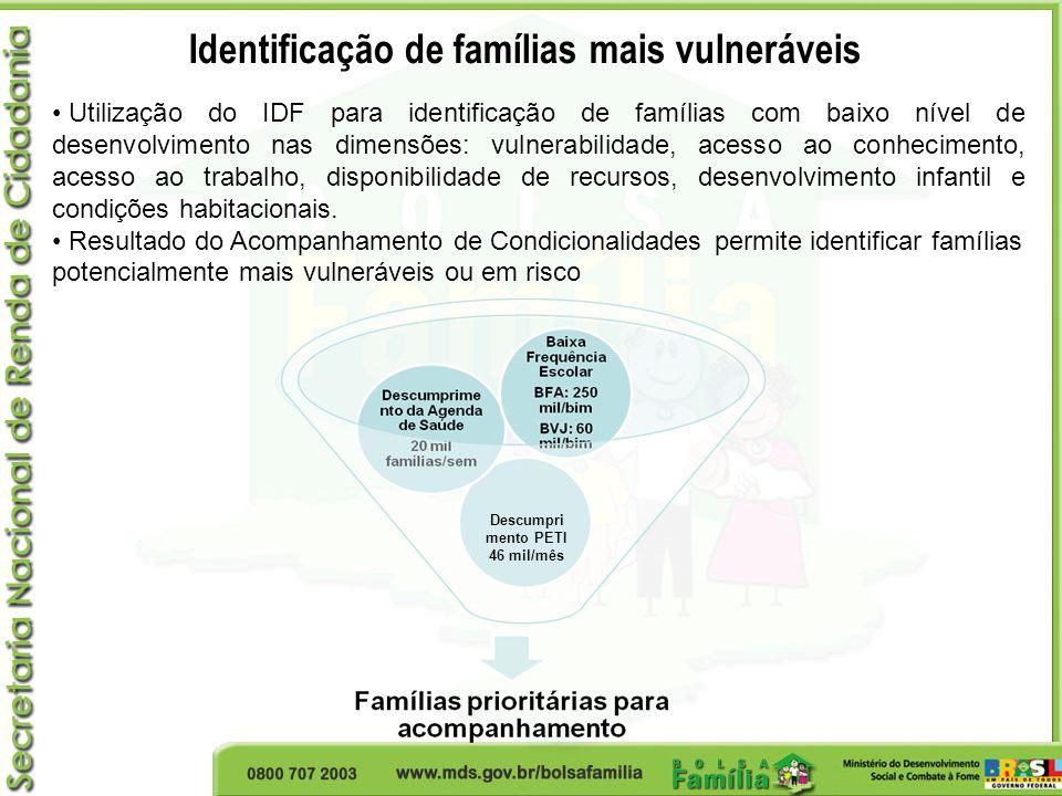 Identificação de famílias mais vulneráveis Utilização do IDF para identificação de famílias com baixo nível de desenvolvimento nas dimensões: vulnerab