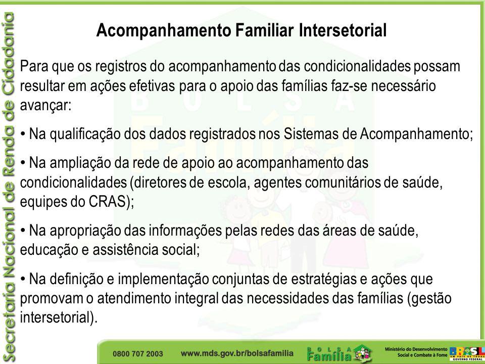 Acompanhamento Familiar Intersetorial Para que os registros do acompanhamento das condicionalidades possam resultar em ações efetivas para o apoio das