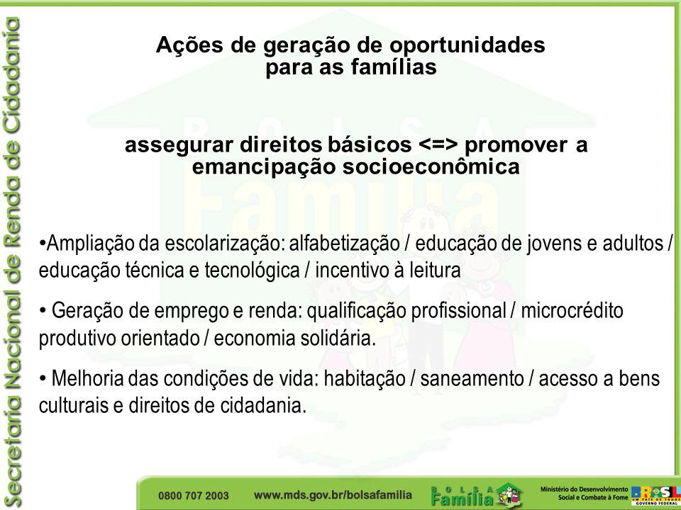 Ações de geração de oportunidades para as famílias assegurar direitos básicos promover a emancipação socioeconômica Ampliação da escolarização: alfabe
